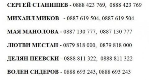 Снимка Депутати телефони