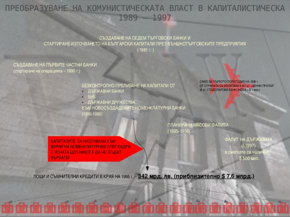 bankite_si_imat_darjava_1.1d22b77610f43538c51f69920376db29