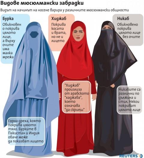"""Неизвестно как от покривалото /кхимара/, за който говори пророкът Мохамед в Корана, и за който кхимар става дума, че трябва да покрие пазвата /т.е. бюста/ на жените, се стига до варианти като тези. Дали част от """"сблъсъка на цивилизациите"""" не се дължи и на изкривени по-късни тълкувания, приети за по-меродавни?"""