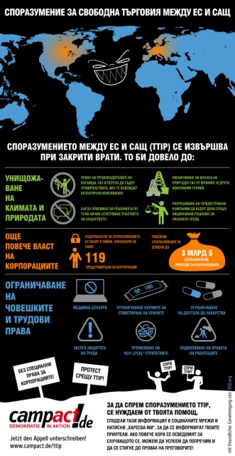 TTIP-infographic1