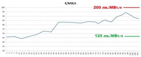 DE 2006 2014 Electricity Prices 04
