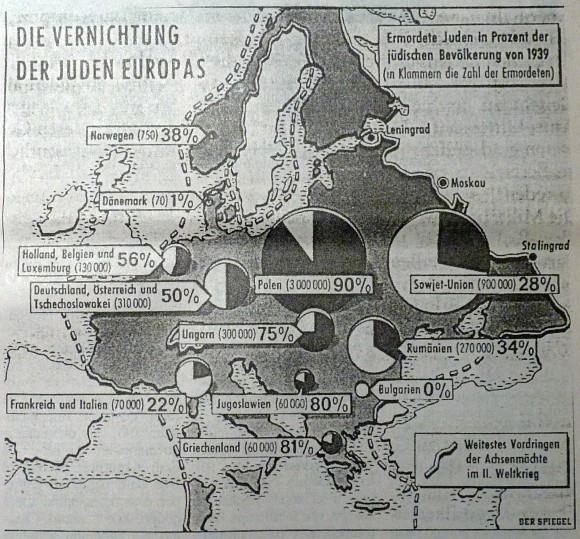 """Карта на немския историк Раул Хилберг, из книгата му """"Унищожение на европейските евреи"""", издадена през1966 г. Картата показва процентът на унищожено еврейско население в различните европейски страни. Репродукция от """"Шпигел"""""""