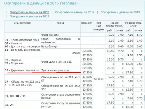 Таблица: kik-info.com