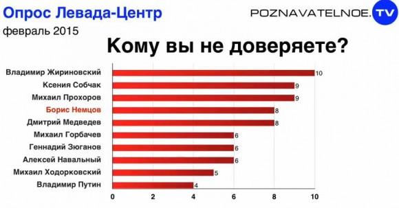 Nemcov_002