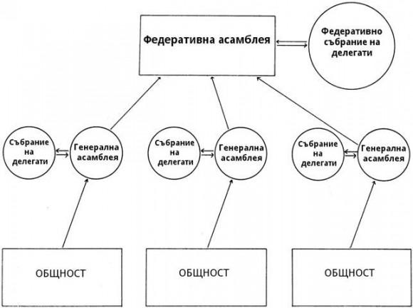 Democracy002