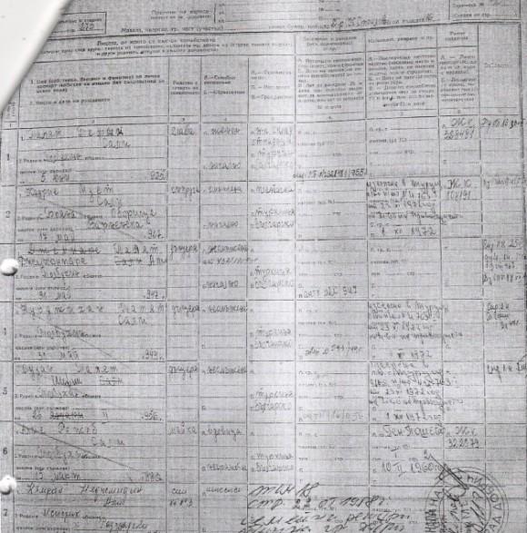 Из граждански регистър по местоживеене, където са споменати имената на родителите на Нурджихан, тогава с бащината си фамилия - Сали, и на нея самата.