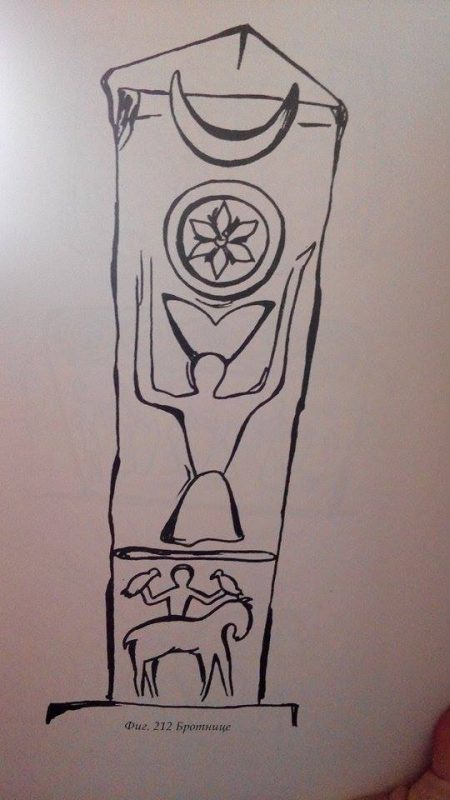 Фиг.20 Знак Дуло в различни слънчево-лунни фази и равноденствие
