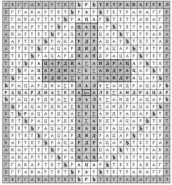 Фиг. 3. Съвременна транскрипция на четириъгълника