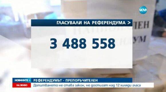 Снимка: Нова ТВ