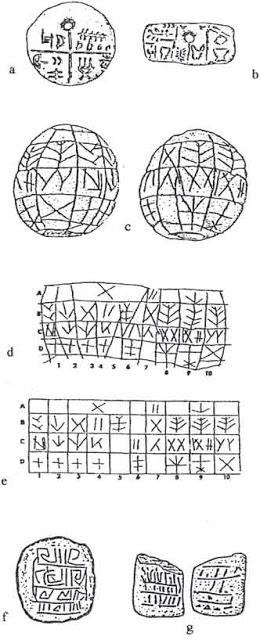 Знаци от най-древната писменост - тази от Балканите по Sh.M.M.Winn http://www.prehistory.it/ftp/img_winn/fig_4.jpg http://www.prehistory.it/ftp/winn4.htm
